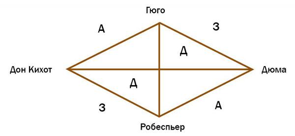 Графическое изображение квадры