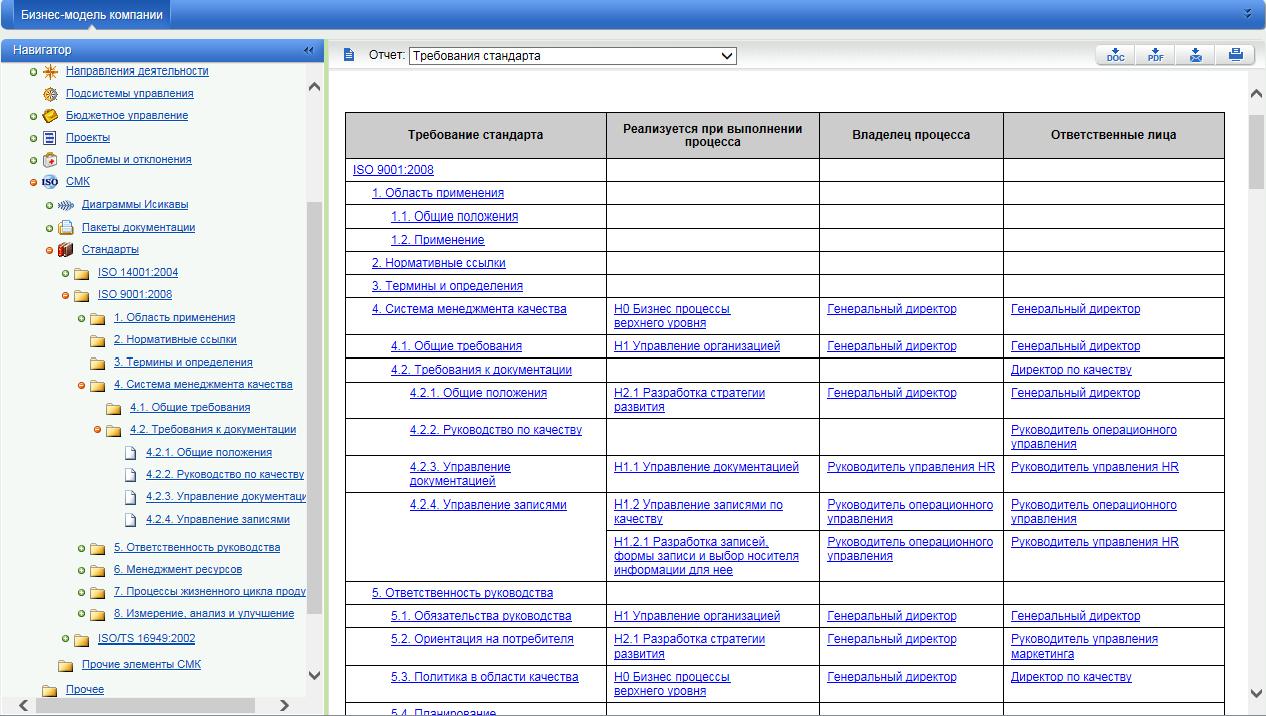 Пример матрицы ответственности за выполнение тех или иных положений СМК.