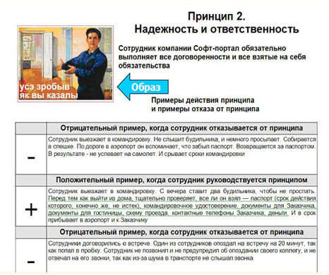 Структура документа «Корпоративная культура»