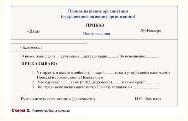 Пример шаблона приказа